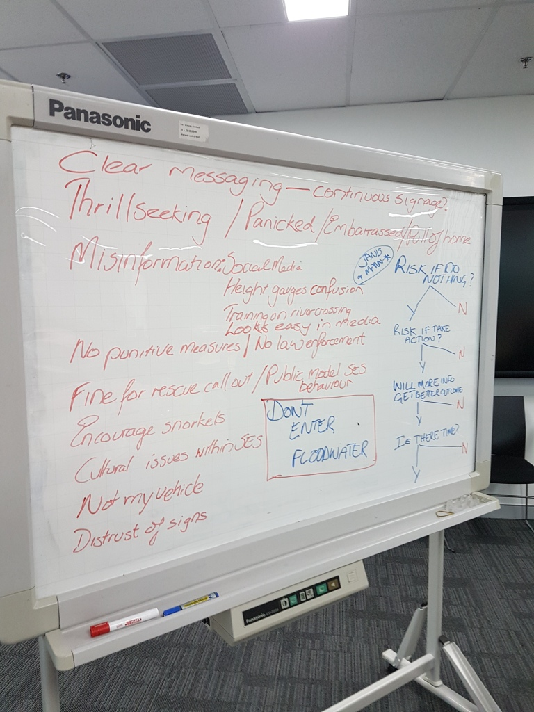 White board with brainstorm notes says: clear messaging